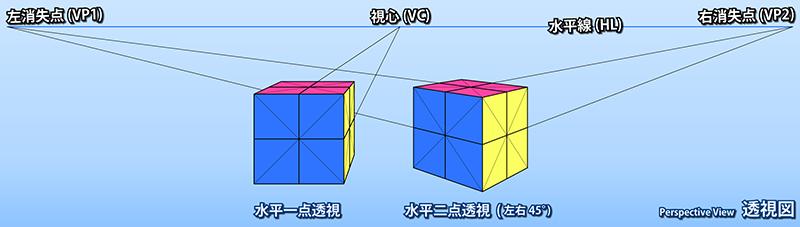 透視図法とパース定規の基本 -パース定規基本編1- …
