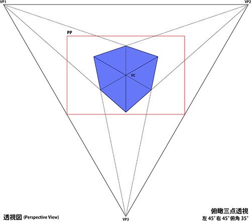 2点透視図とは - パースフリークス